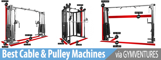 10 Best Cable & Pulley Machines for Your Home Gym