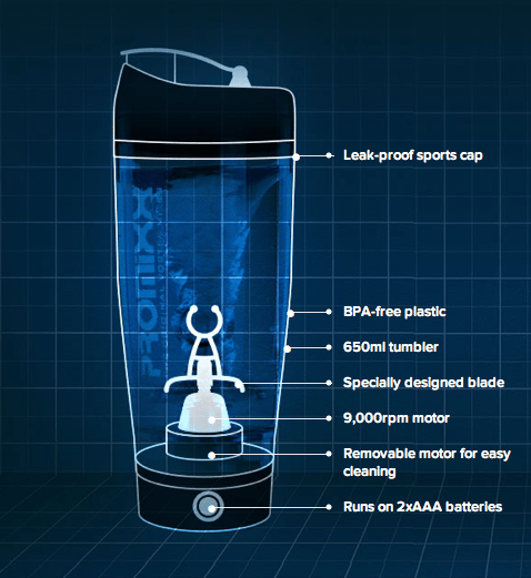 Different Features of Supplement Shaker Bottles