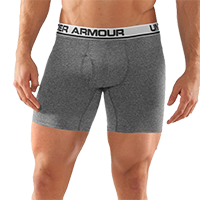 Best Men's Underwear For Working Out