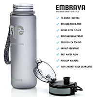 Embrava Eco Friendly & Bpa Free Plastic