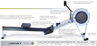 Concept 2 Model D Rower Gym Equipment
