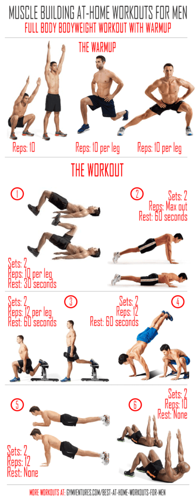 Best At Home Workouts For Men With Infographics