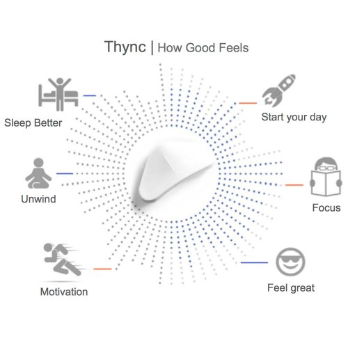 43. Thync The First Wearable for Relaxation and Energy