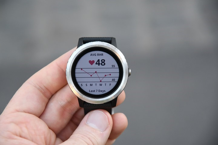 garmin vivoactive 3 graph display of average resting heart rate
